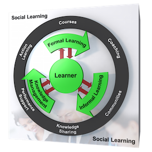 21c-Learning-System-300